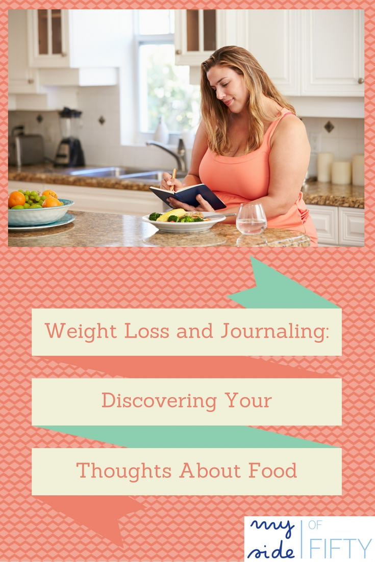 Weight Loss and Journaling | Discovering Your Thoughts About Food | Find Your Weigh by Shellie Bowdoin